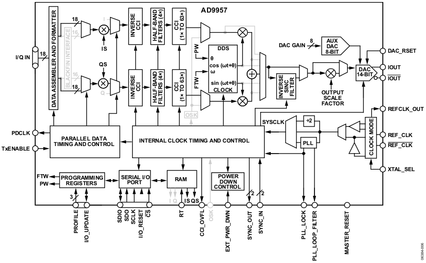 radio transmission diagram